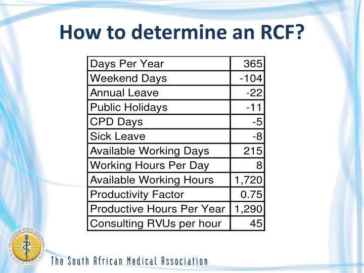 How to determine an RCF?
