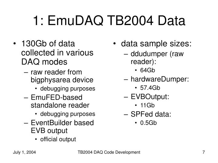 130Gb of data collected in various DAQ modes
