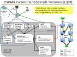 oscars current ver 0 5 implementation 2q09