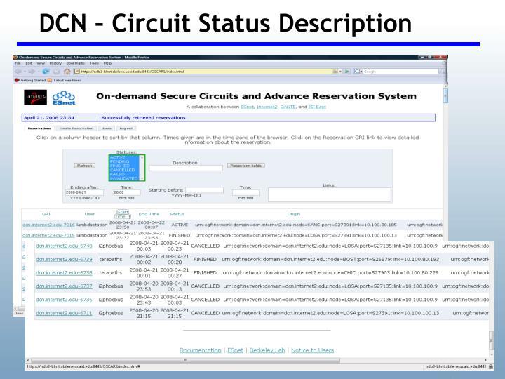 DCN – Circuit Status Description