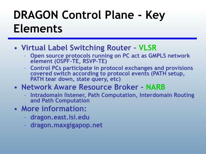 DRAGON Control Plane - Key Elements