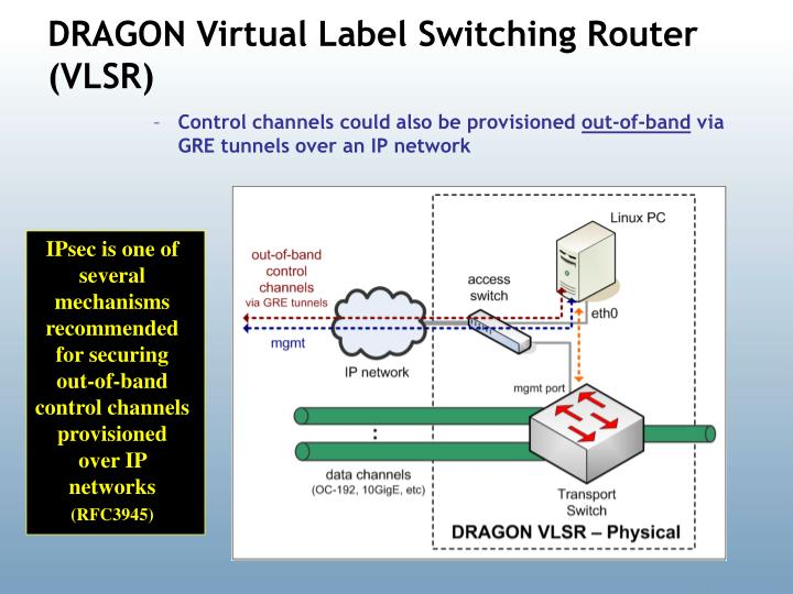 DRAGON Virtual Label Switching Router (VLSR)