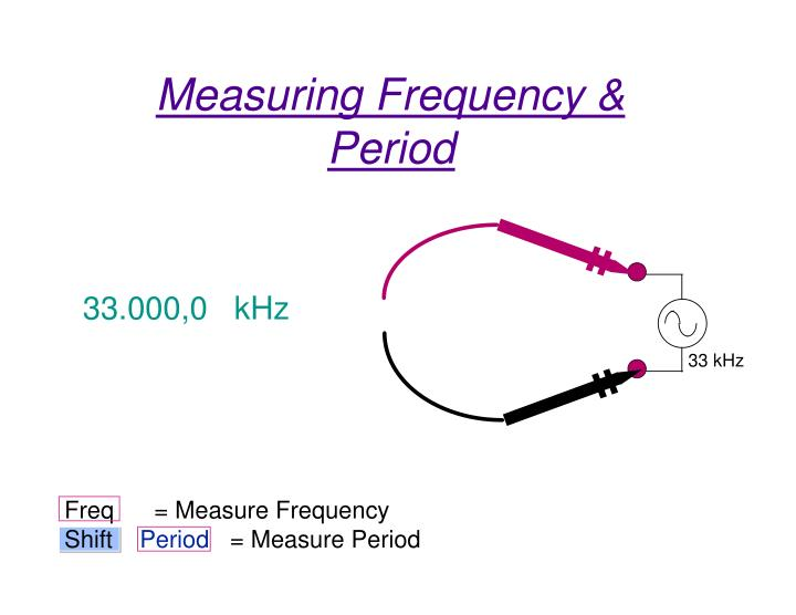 Measuring Frequency &