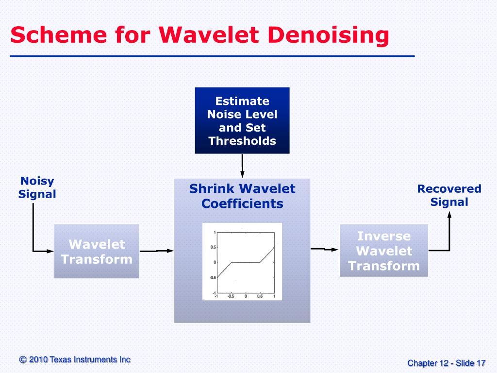 "PPT - ""Wavelets"" PowerPoint Presentation - ID:3288657"