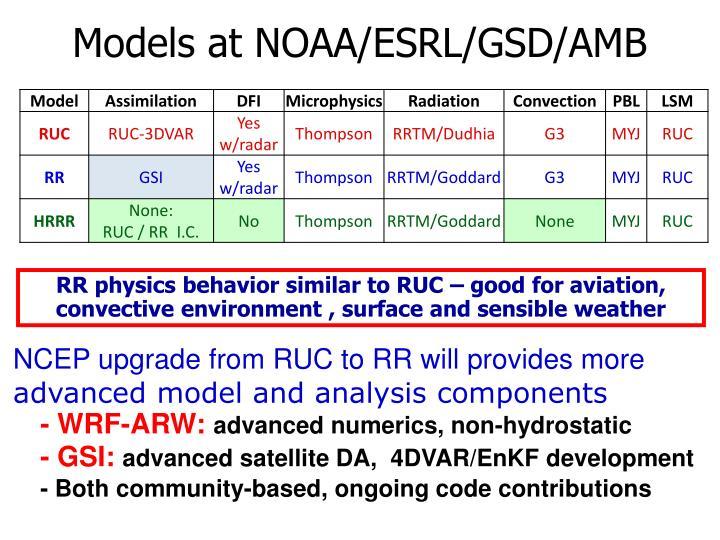 Models at NOAA/ESRL/GSD/AMB