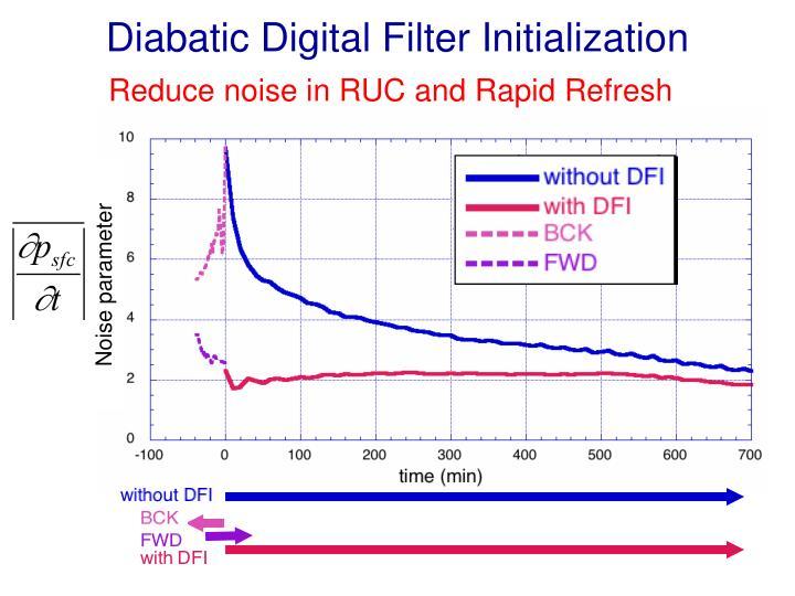 Diabatic Digital Filter Initialization