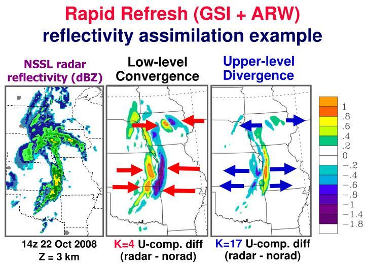 Rapid Refresh (GSI + ARW)