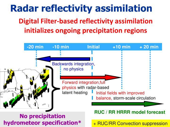 Radar reflectivity assimilation