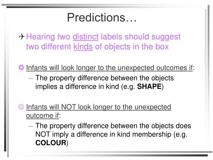 Predictions…