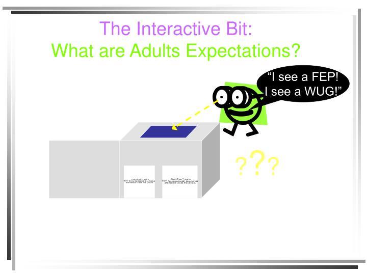 The Interactive Bit: