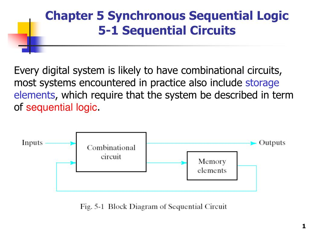Ppt Chapter 5 Synchronous Sequential Logic 1 Circuits D Type Flip Flop Circuit Diagram N