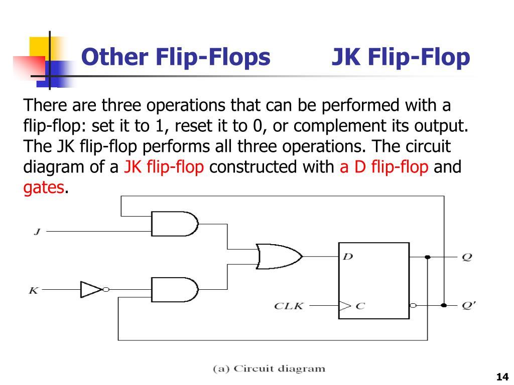 Circuit Diagram Of Jk Flip Flop
