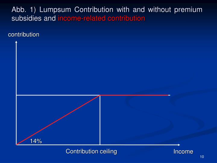 Abb. 1) Lumpsum Contribution with and without premium subsidies and