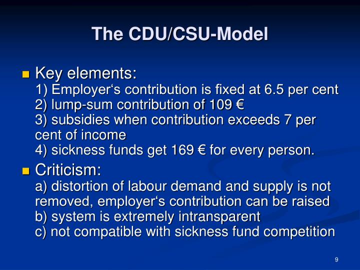 The CDU/CSU-Model