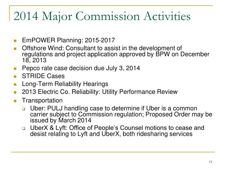 2014 Major Commission Activities