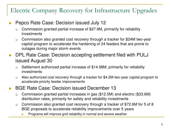 Electric Company Recovery for Infrastructure Upgrades