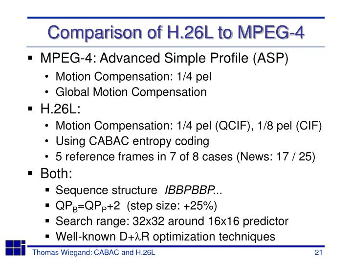 MPEG-4: Advanced Simple Profile (ASP)