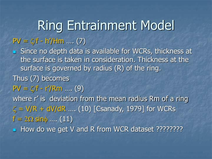 Ring Entrainment Model