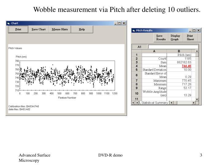 Wobble measurement via pitch after deleting 10 outliers