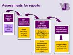 assessments for reports