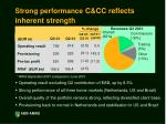 strong performance c cc reflects inherent strength
