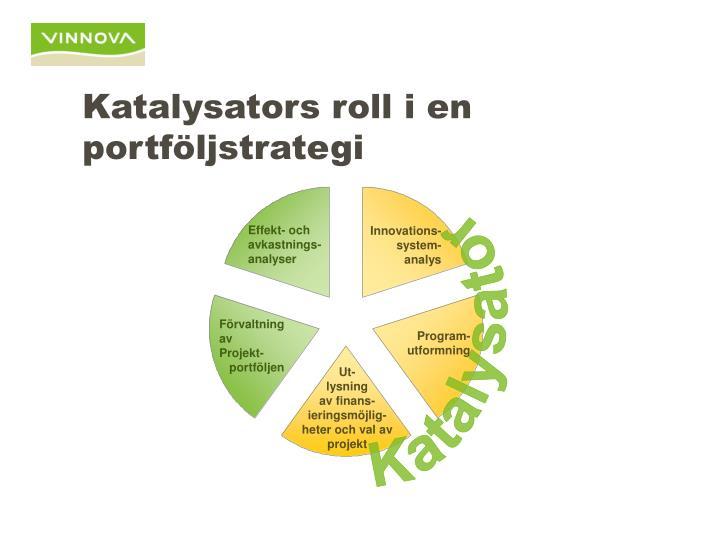 Katalysators roll i en portföljstrategi