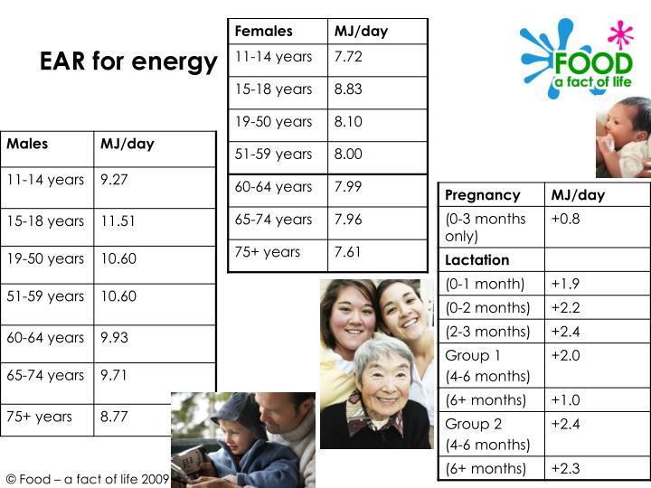 EAR for energy