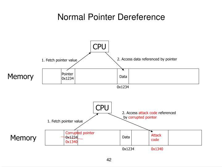 Normal Pointer Dereference