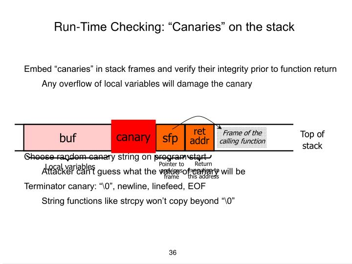 """Embed """"canaries"""" in stack frames and verify their integrity prior to function return"""