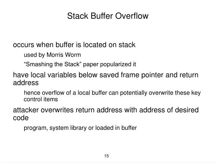 Stack Buffer Overflow