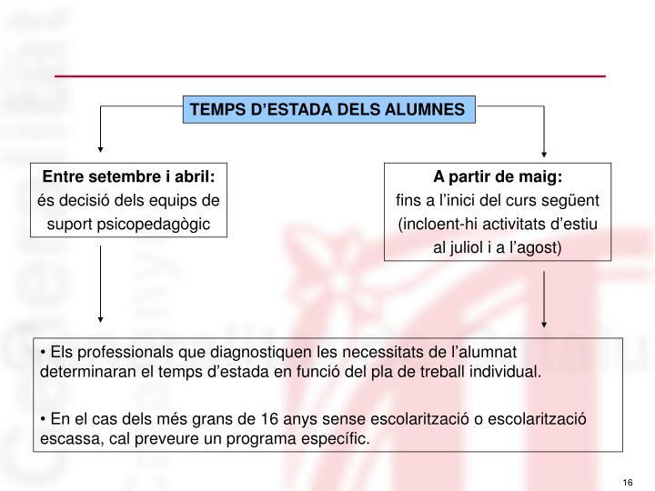 TEMPS D'ESTADA DELS ALUMNES