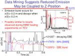 data mining suggests reduced emission may be coupled to z position