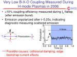 very low b x o coupling measured during h mode plasmas in 2006