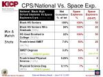cps national vs space exp