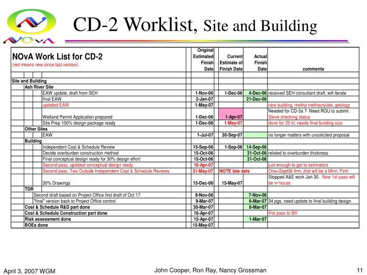 CD-2 Worklist,