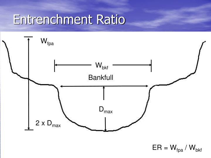 Entrenchment Ratio