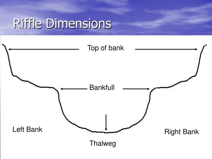 Top of bank