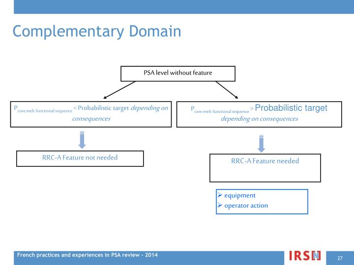 Complementary Domain