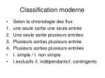 classification moderne