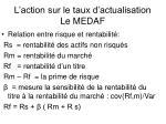 l action sur le taux d actualisation le medaf