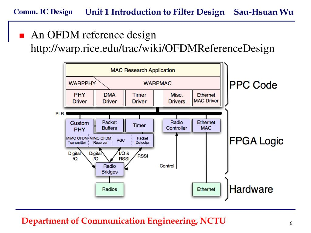 PPT - Unit 1 Introduction to Wireless Communication IC