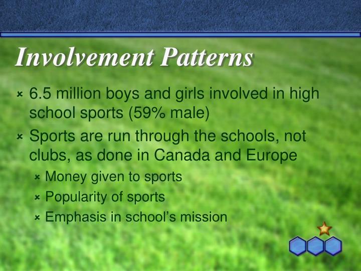 Involvement Patterns