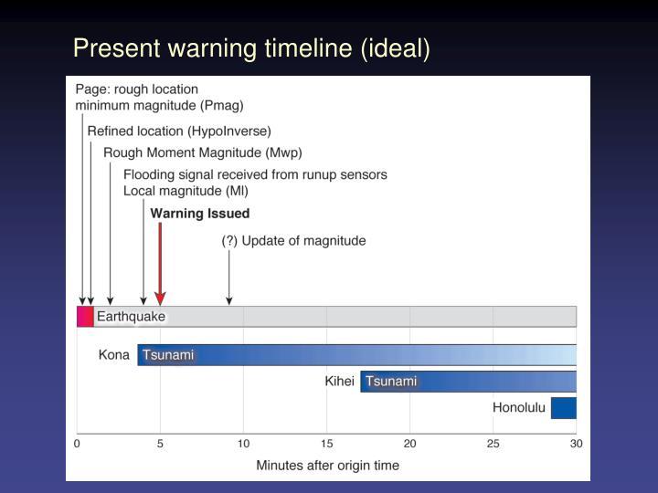 Present warning timeline (ideal)