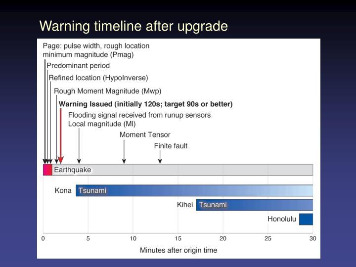 Warning timeline after upgrade