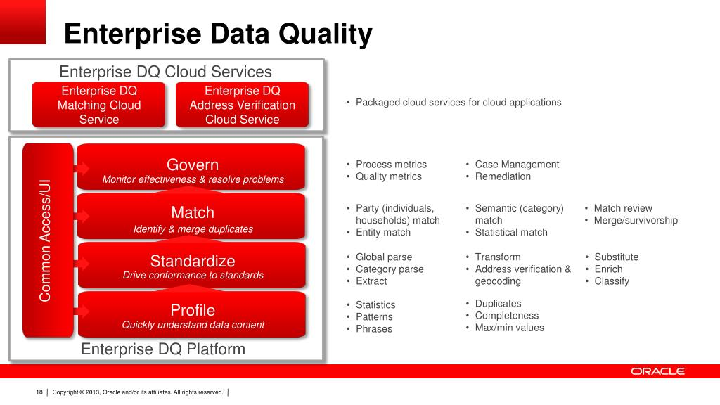 PPT - Oracle Enterprise Data Quality Overview and Roadmap