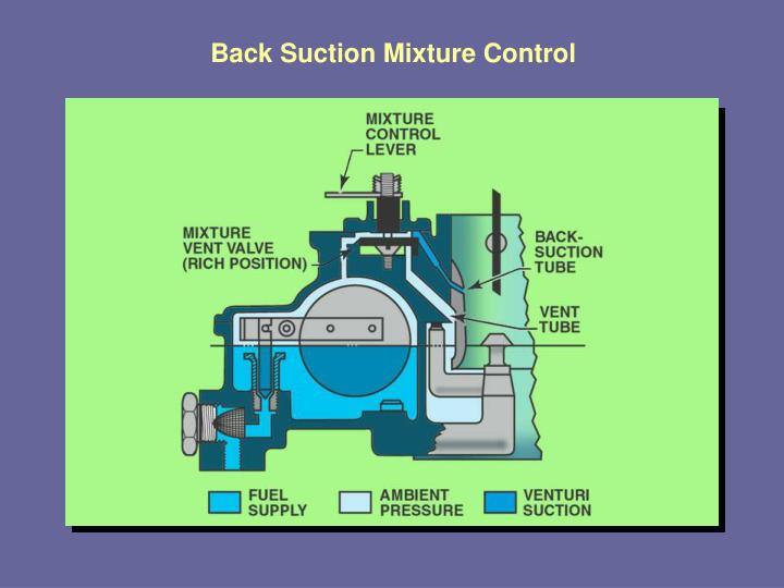 Back Suction Mixture Control
