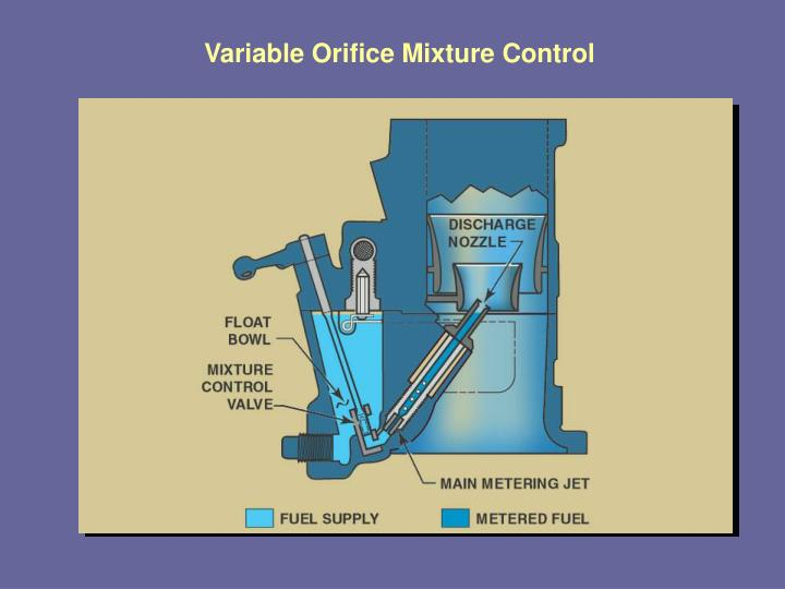 Variable Orifice Mixture Control