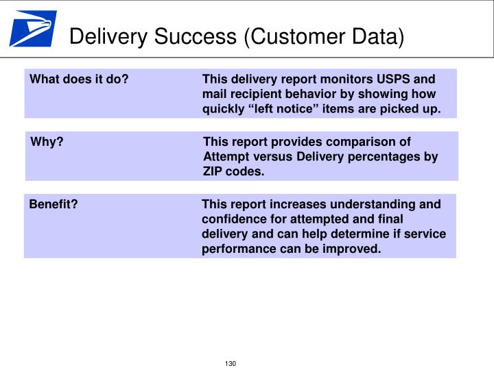 Delivery Success (Customer Data)