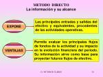 metodo directo la informaci n y su alcance