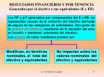 resultados financieros y por tenencia generados por el efectivo y sus equivalentes e y ee